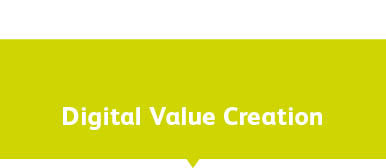 Digital Value Creation