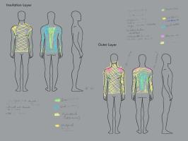 Body mapping functionalities in outerwear, Innosuisse-Project